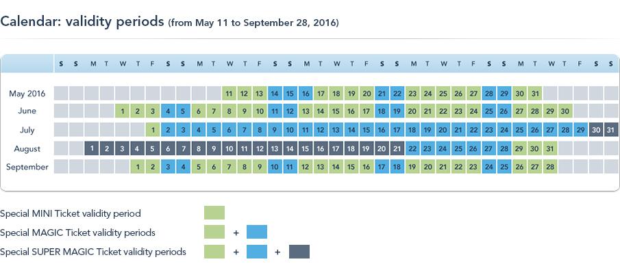 Kalendarz 2016 dostępności biletów specjalnych